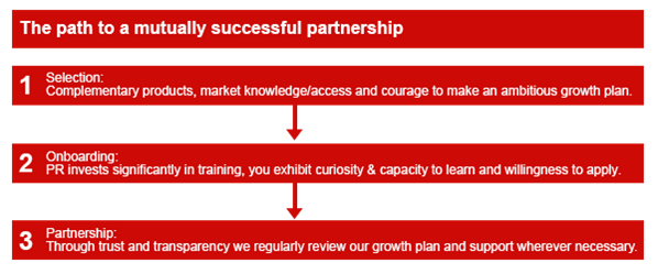 PR path to partnership