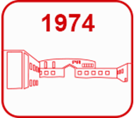 Founded in 1974